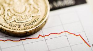 Der Kurs des Pfund sinkt