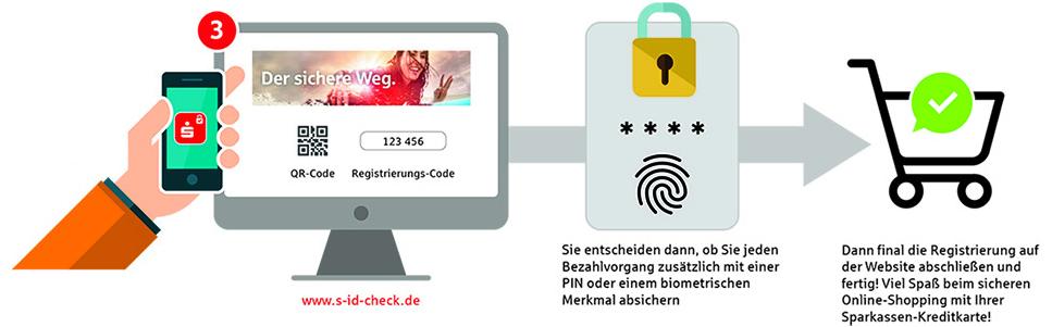 S-ID-Check